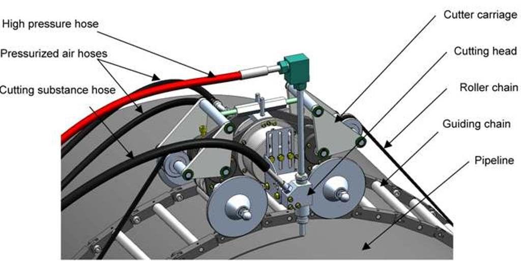 Welcome To Bnm Powerflow Technology Pvt Ltd